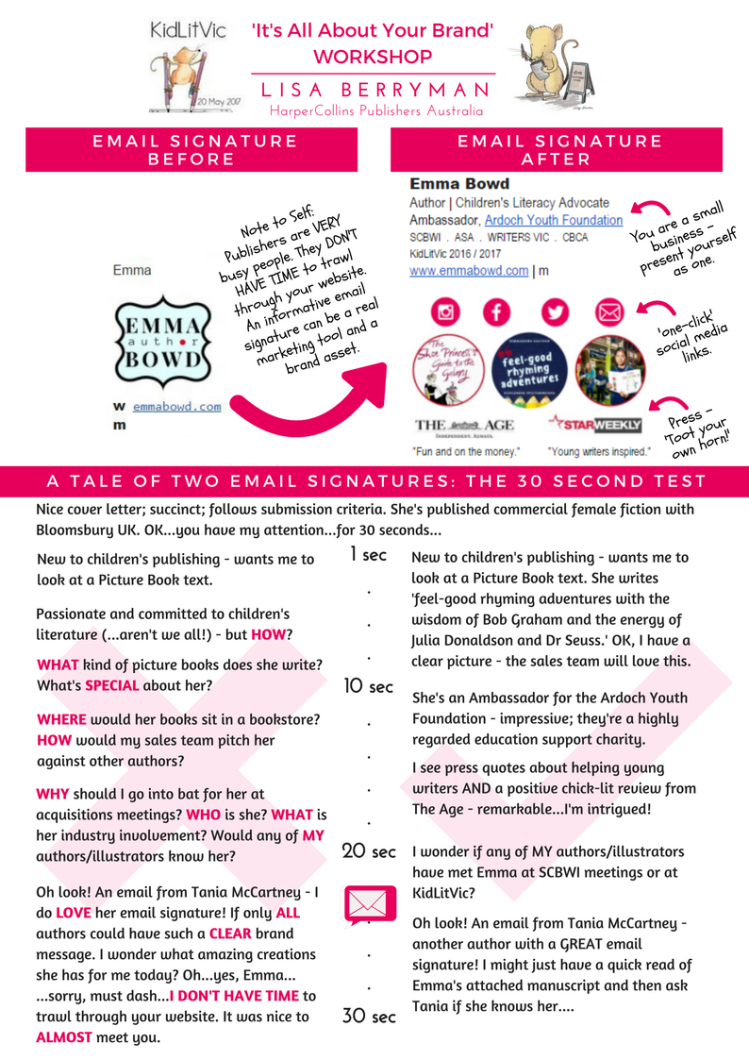 KidLitVic2017 It's All About Your Brand Workshop Infogram - Emma Bowd Author